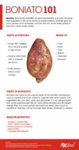 MIC Food Boniato Infographic
